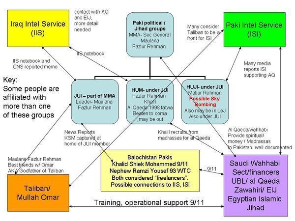 Terror_diagram_2_1